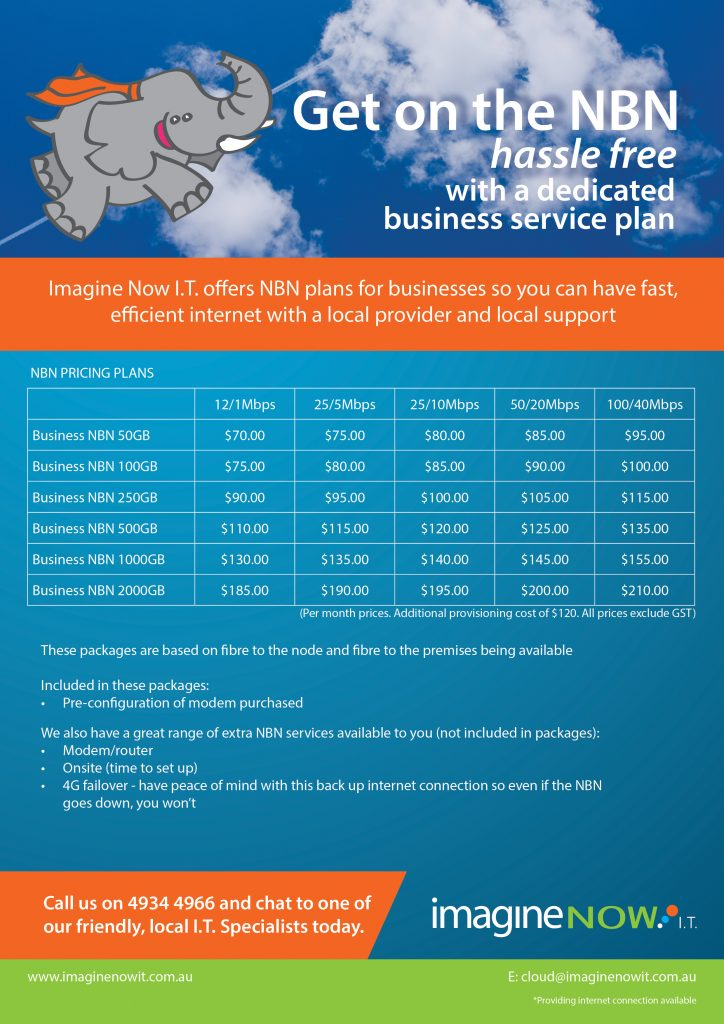 Imagine Now I.T. now offers NBN plans for business owners! -